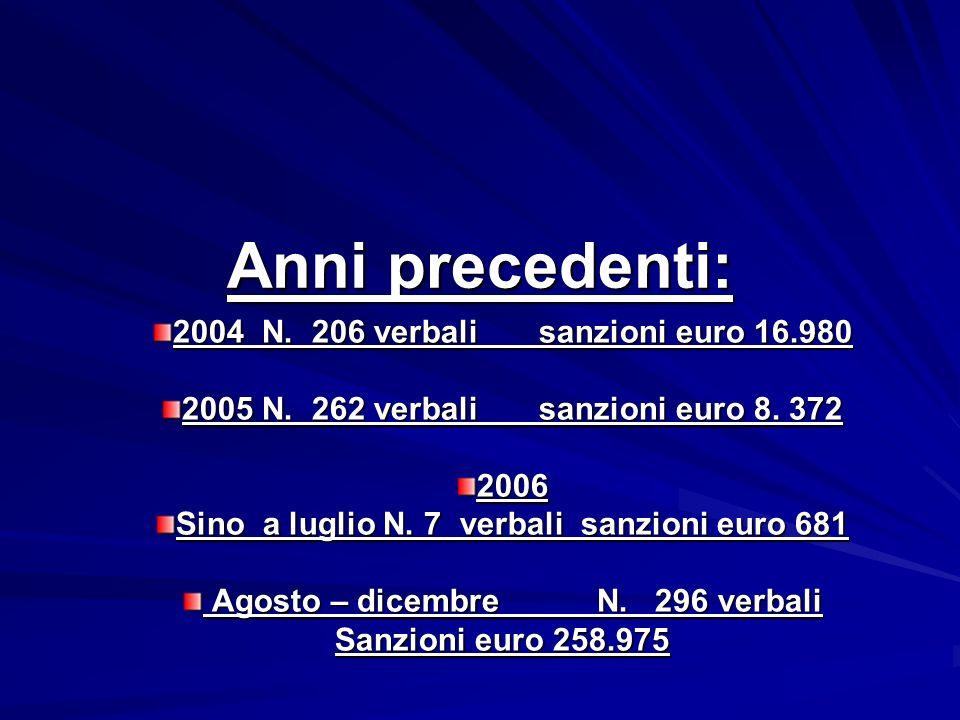 Anni precedenti: 2004 N. 206 verbali sanzioni euro 16.980