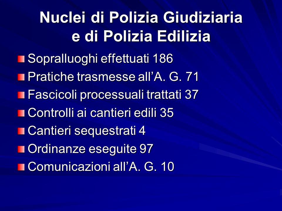 Nuclei di Polizia Giudiziaria e di Polizia Edilizia