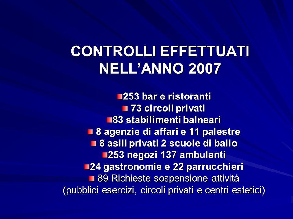 CONTROLLI EFFETTUATI NELL'ANNO 2007