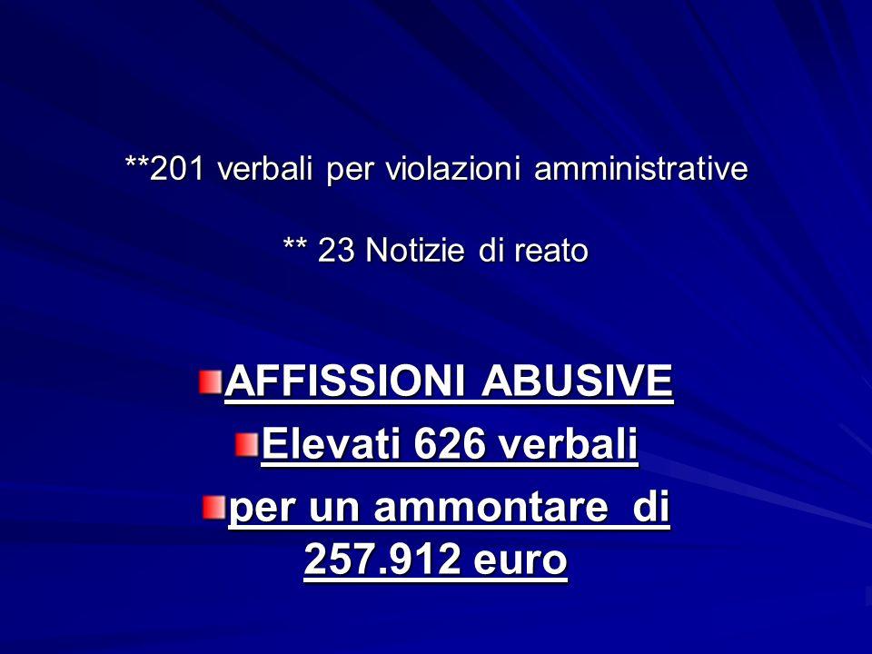 **201 verbali per violazioni amministrative ** 23 Notizie di reato