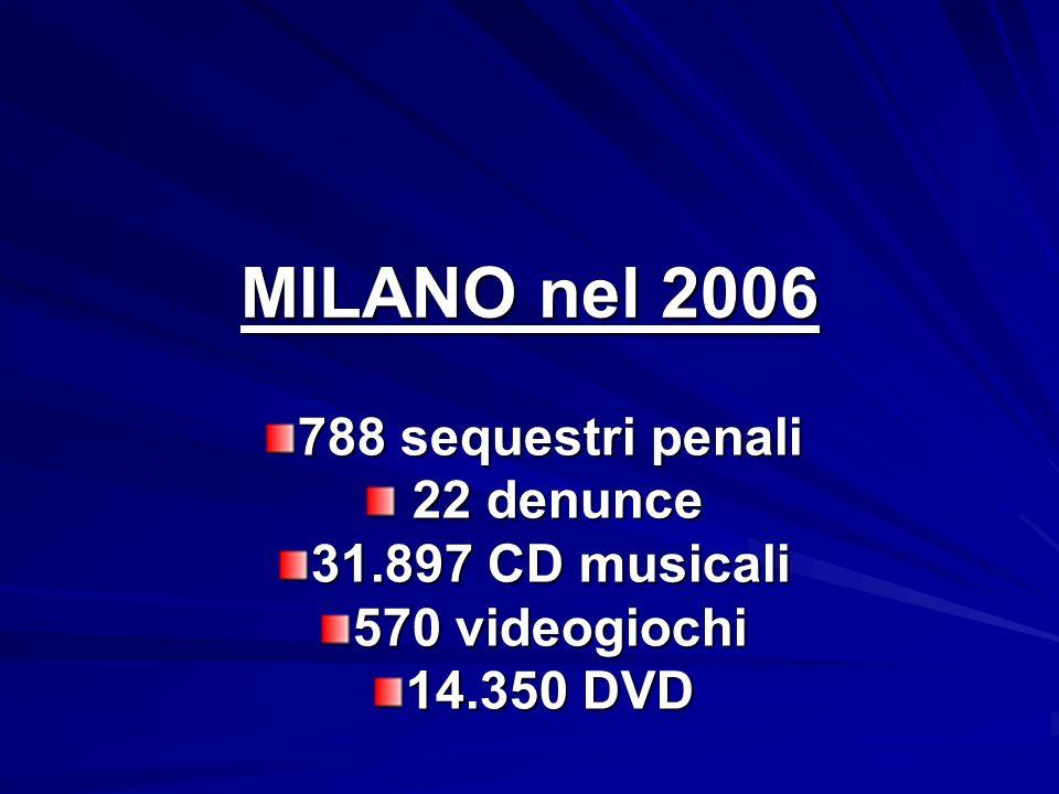 MILANO nel 2006 788 sequestri penali 22 denunce 31.897 CD musicali