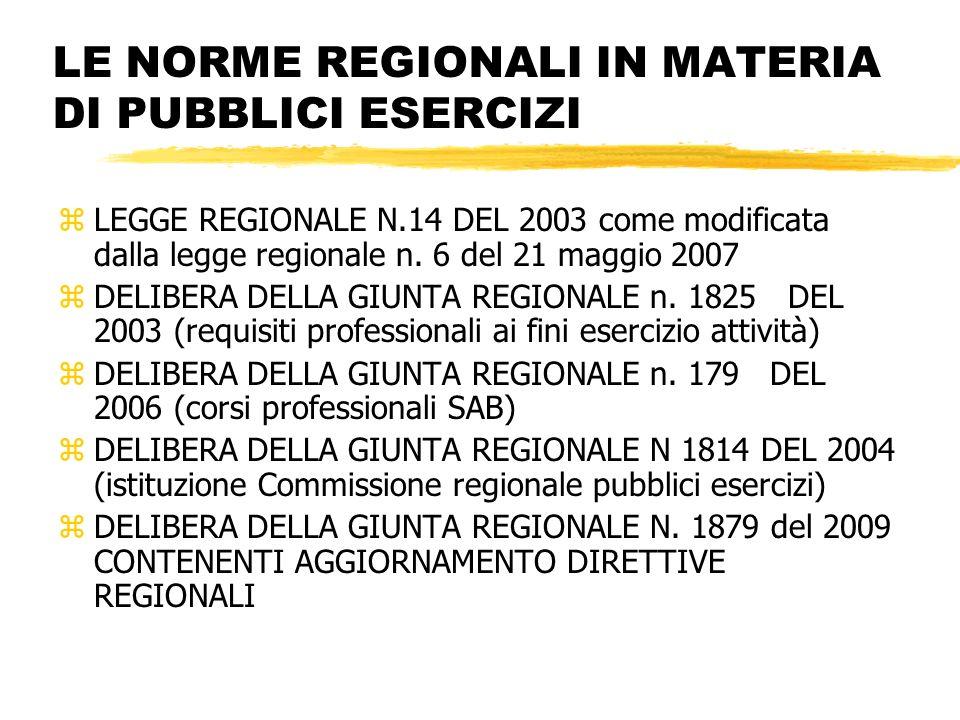 LE NORME REGIONALI IN MATERIA DI PUBBLICI ESERCIZI