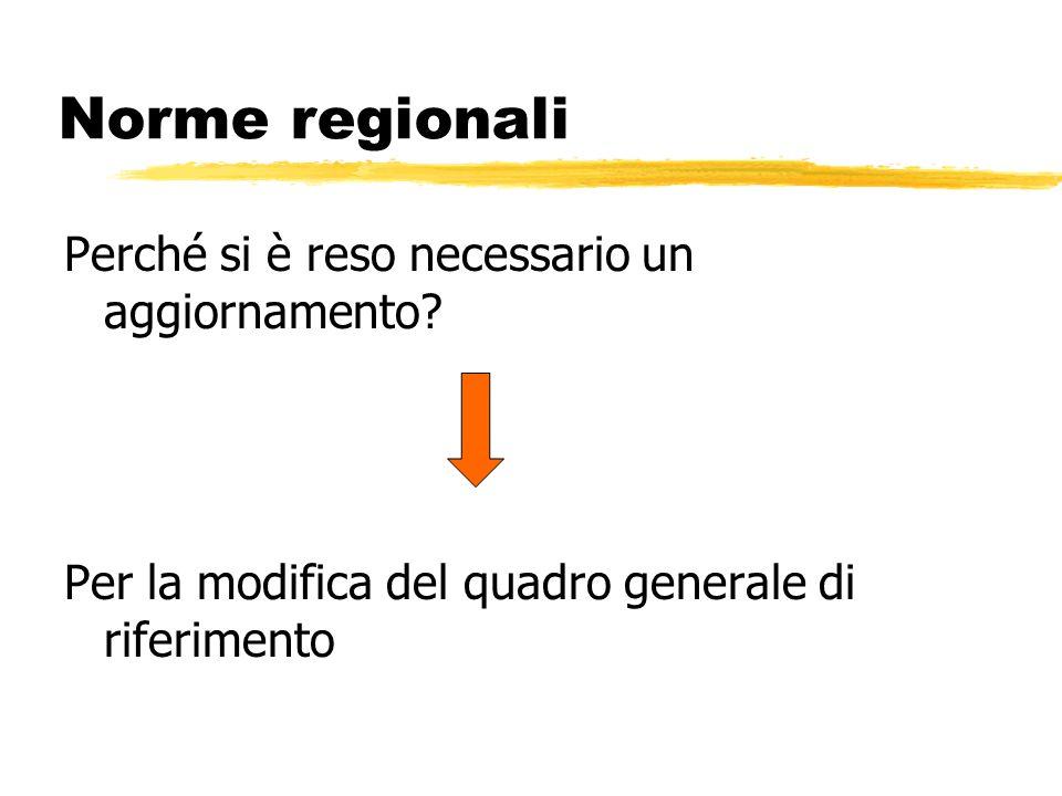 Norme regionali Perché si è reso necessario un aggiornamento