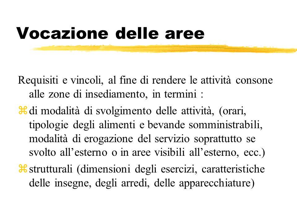 Vocazione delle aree Requisiti e vincoli, al fine di rendere le attività consone alle zone di insediamento, in termini :