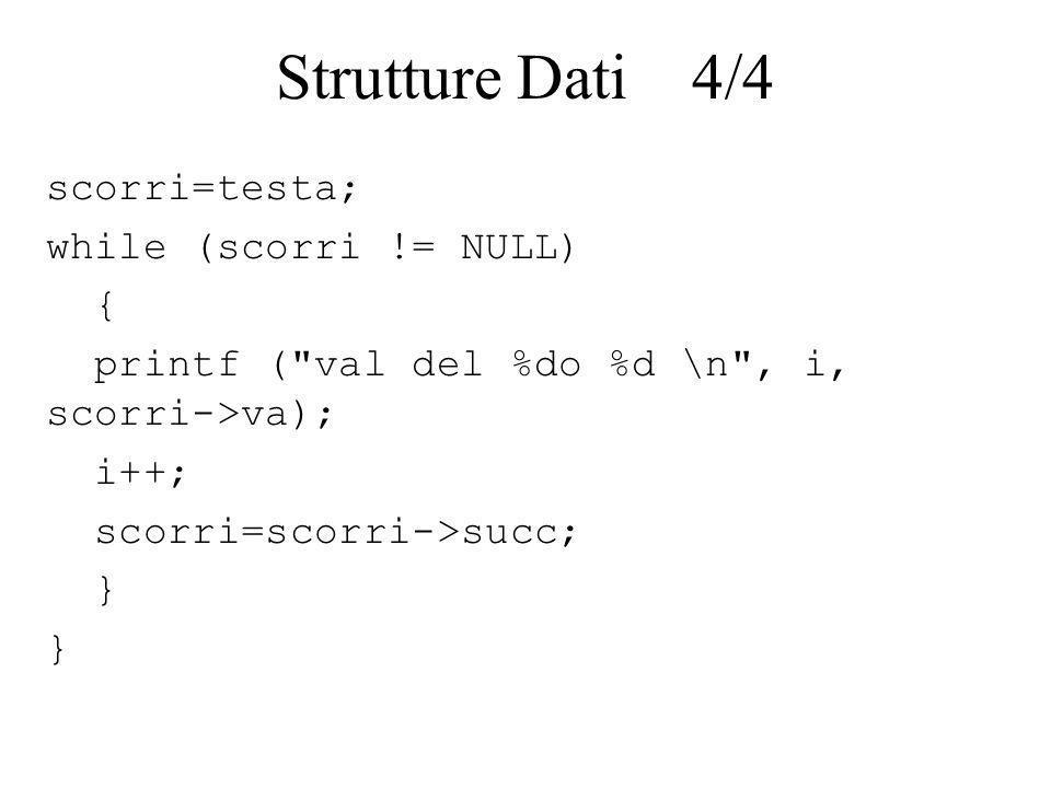 Strutture Dati 4/4 scorri=testa; while (scorri != NULL) {
