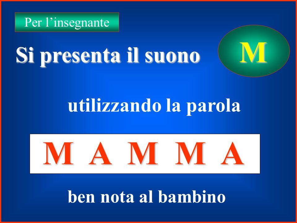 M A M M A Si presenta il suono M utilizzando la parola