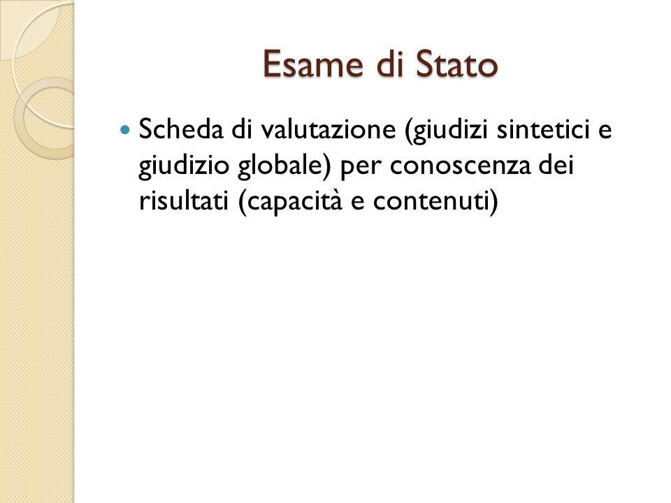 Esame di StatoScheda di valutazione (giudizi sintetici e giudizio globale) per conoscenza dei risultati (capacità e contenuti)