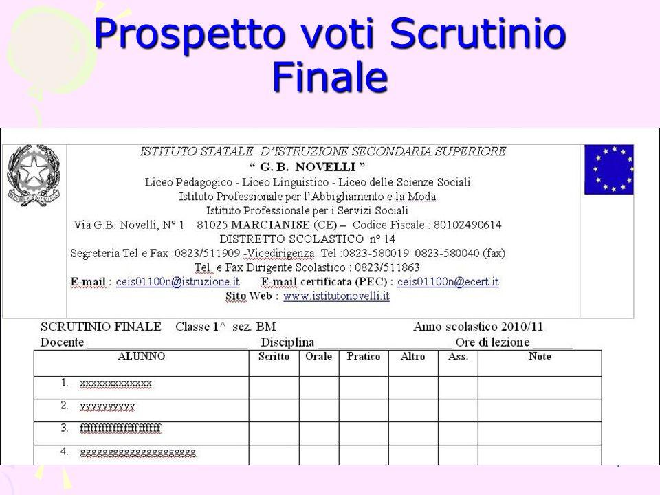 Prospetto voti Scrutinio Finale