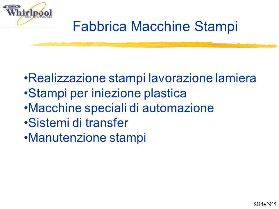 Fabbrica Macchine Stampi