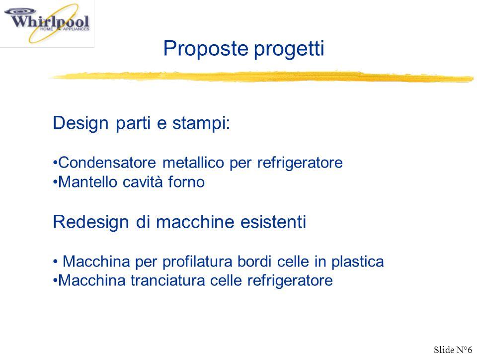 Proposte progetti Design parti e stampi: