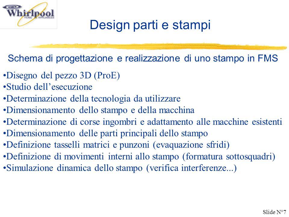 Design parti e stampi Schema di progettazione e realizzazione di uno stampo in FMS. Disegno del pezzo 3D (ProE)