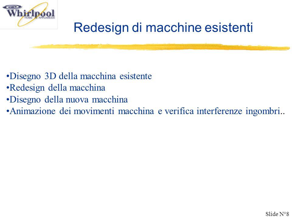 Redesign di macchine esistenti