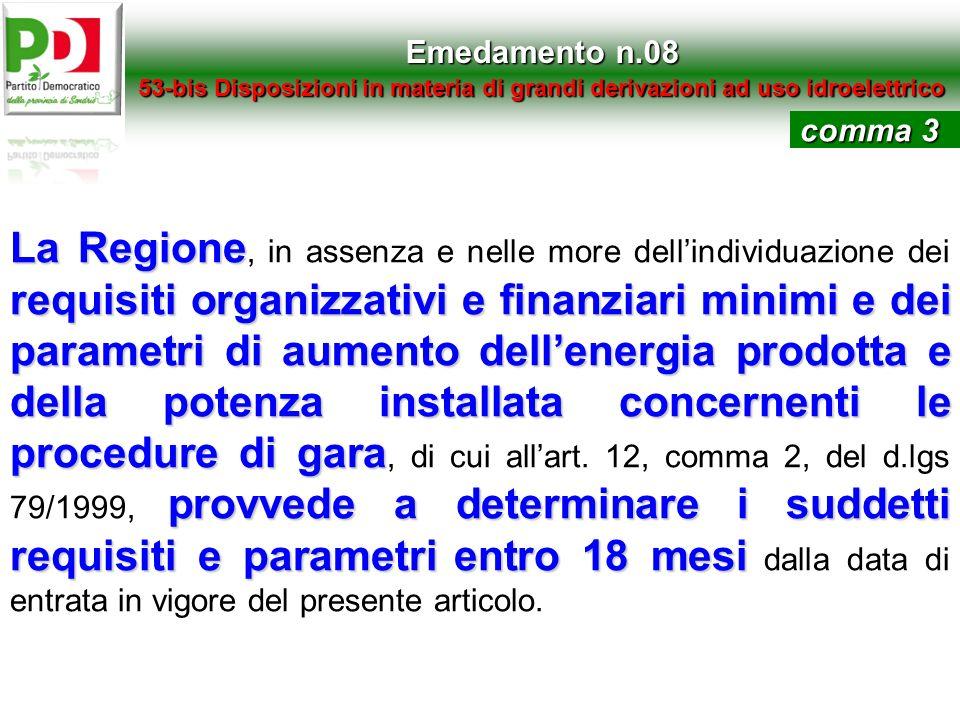 Emedamento n.0853-bis Disposizioni in materia di grandi derivazioni ad uso idroelettrico. comma 3.