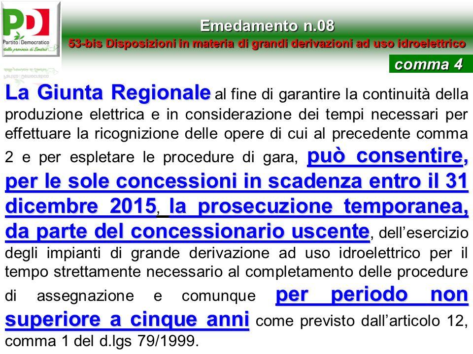 Emedamento n.0853-bis Disposizioni in materia di grandi derivazioni ad uso idroelettrico. comma 4.