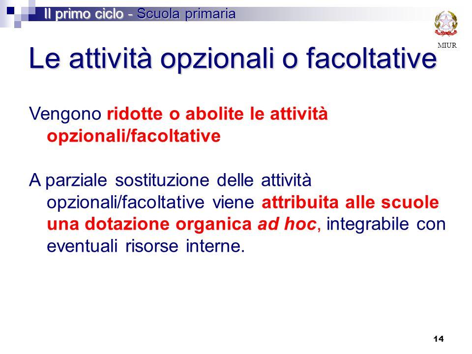 Le attività opzionali o facoltative