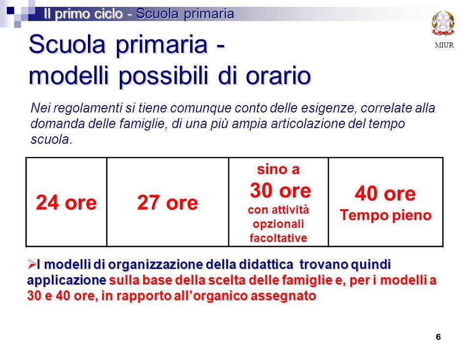 Scuola primaria - modelli possibili di orario
