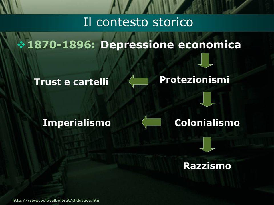 Il contesto storico 1870-1896: Depressione economica Protezionismi