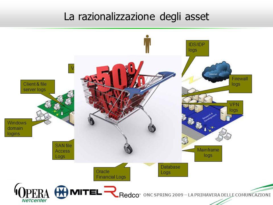 La razionalizzazione degli asset