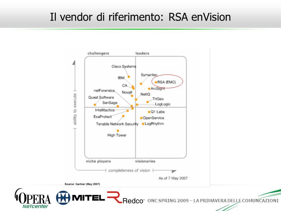 Il vendor di riferimento: RSA enVision