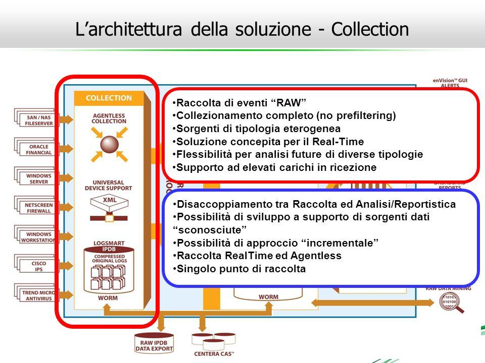 L'architettura della soluzione - Collection