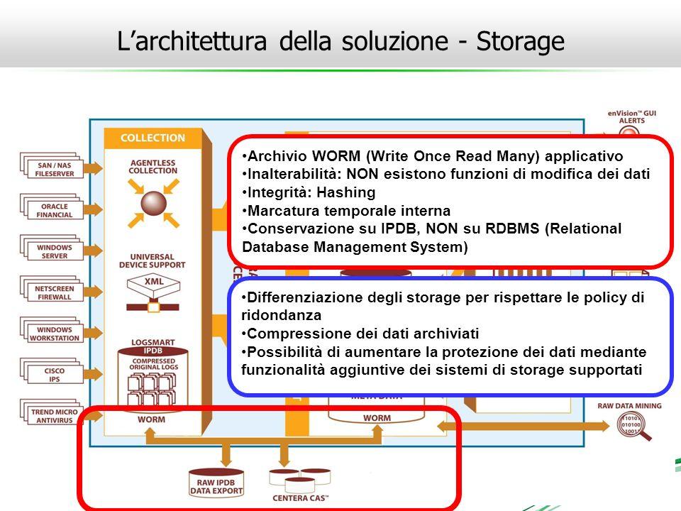 L'architettura della soluzione - Storage