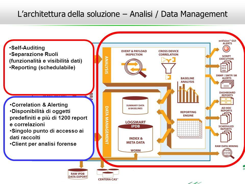 L'architettura della soluzione – Analisi / Data Management