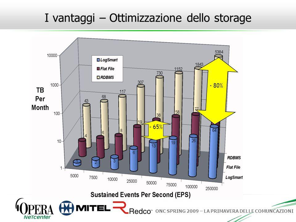 I vantaggi – Ottimizzazione dello storage