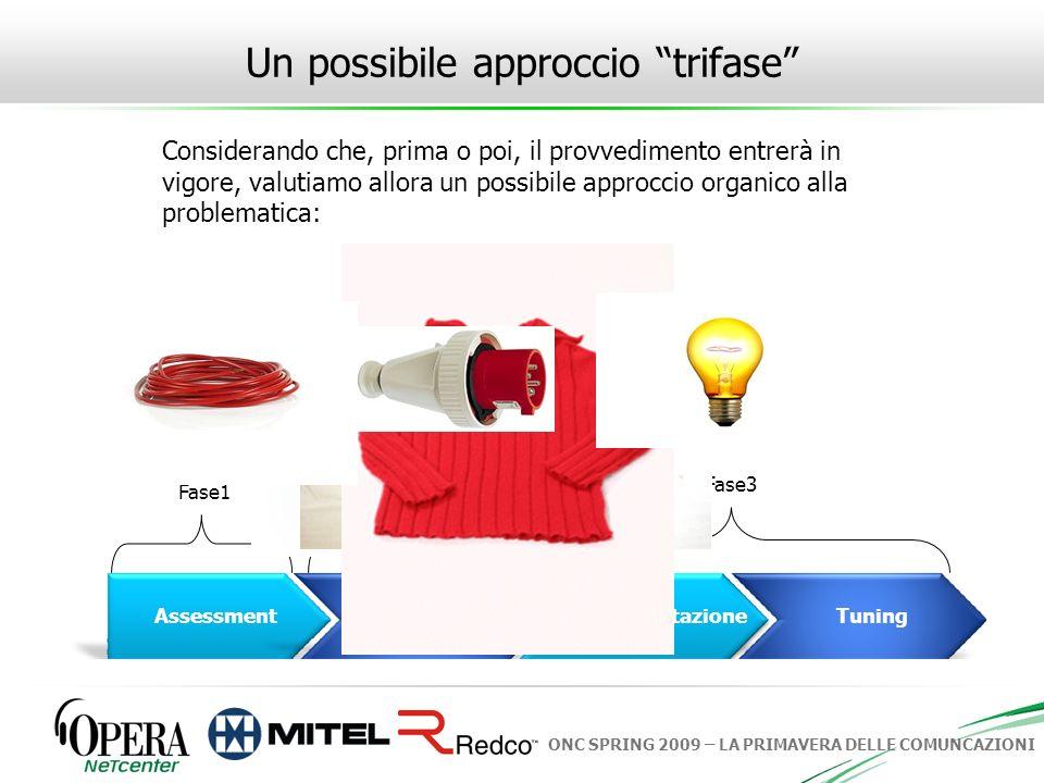 Un possibile approccio trifase