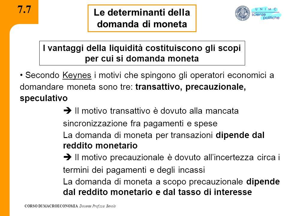 Le determinanti della domanda di moneta