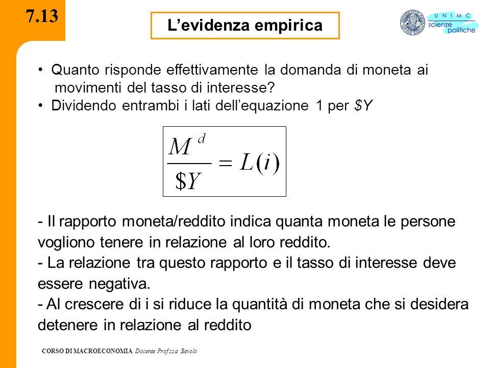 7.13 L'evidenza empirica. Quanto risponde effettivamente la domanda di moneta ai. movimenti del tasso di interesse