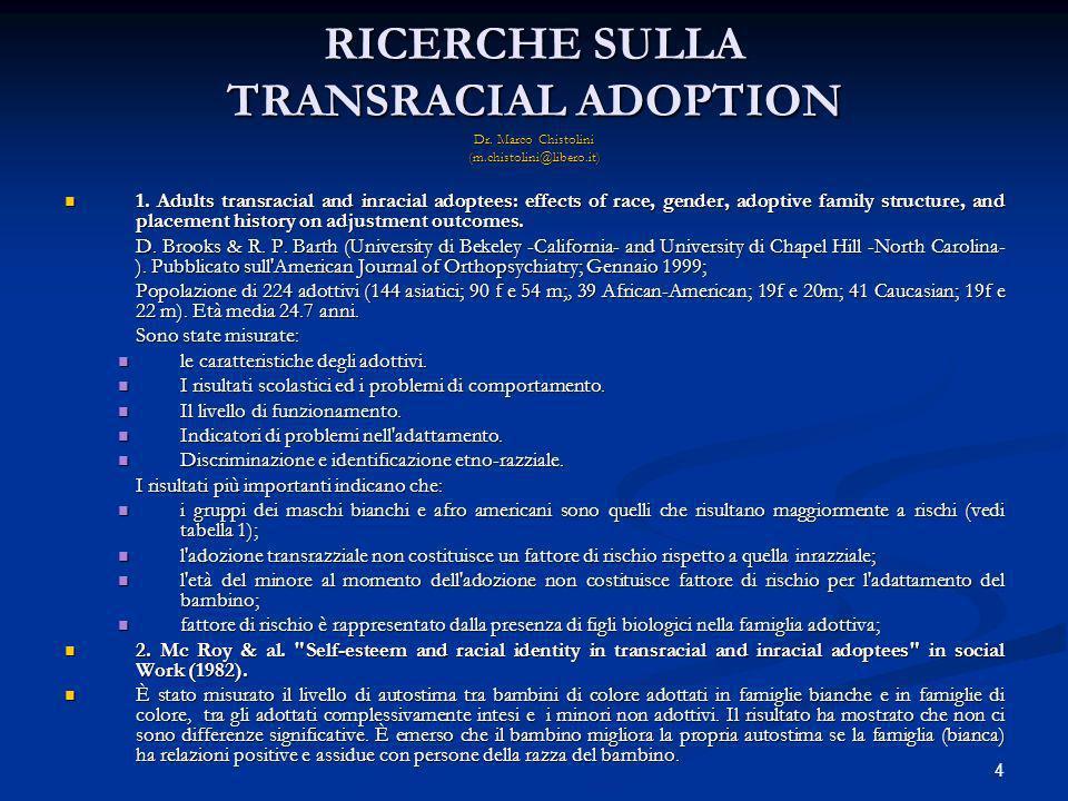 RICERCHE SULLA TRANSRACIAL ADOPTION Dr. Marco Chistolini (m