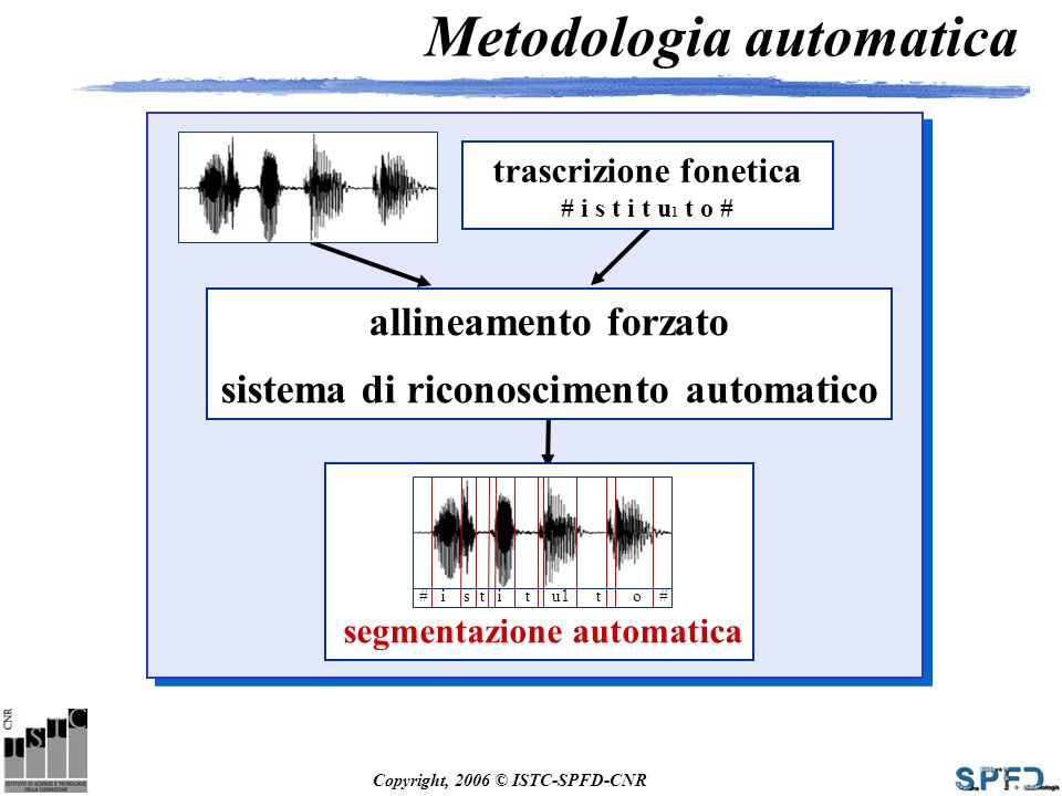 Metodologia automatica