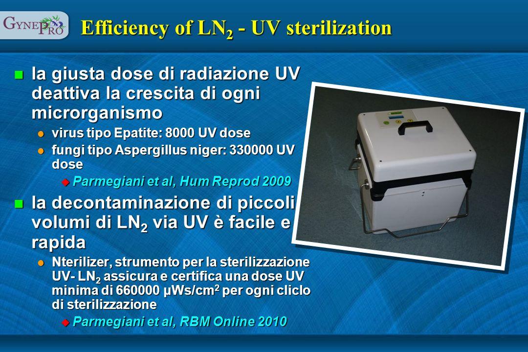 Efficiency of LN2 - UV sterilization