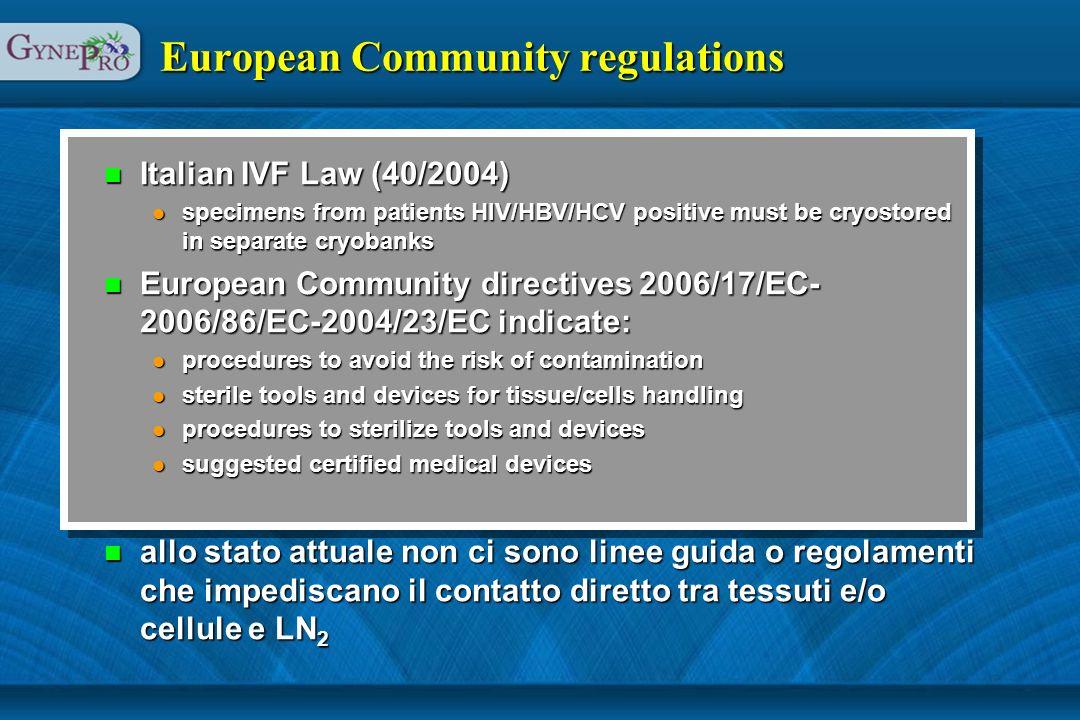 European Community regulations