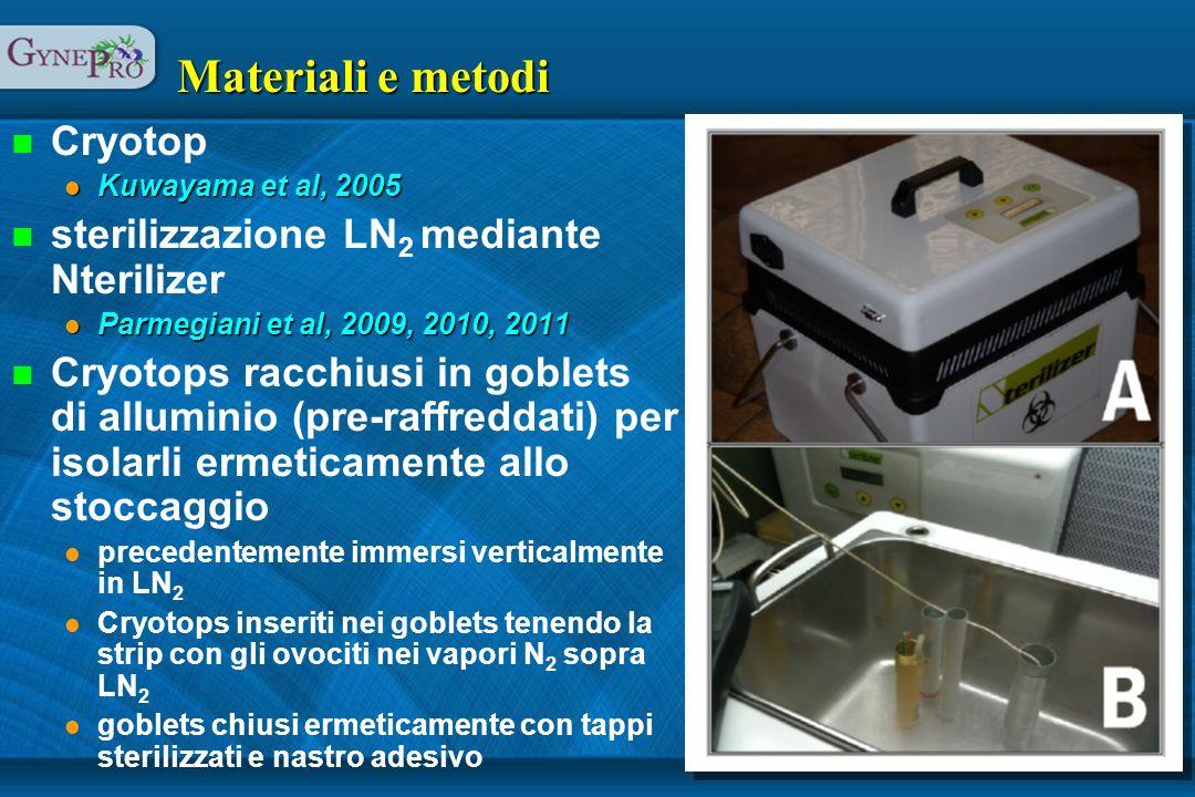 Materiali e metodi Cryotop sterilizzazione LN2 mediante Nterilizer