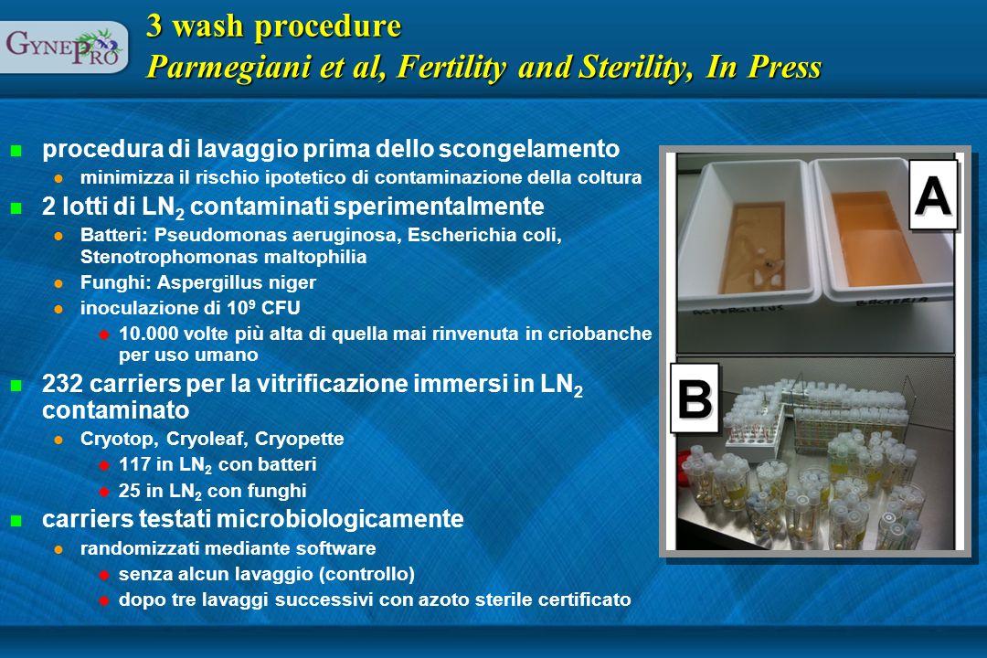3 wash procedure Parmegiani et al, Fertility and Sterility, In Press