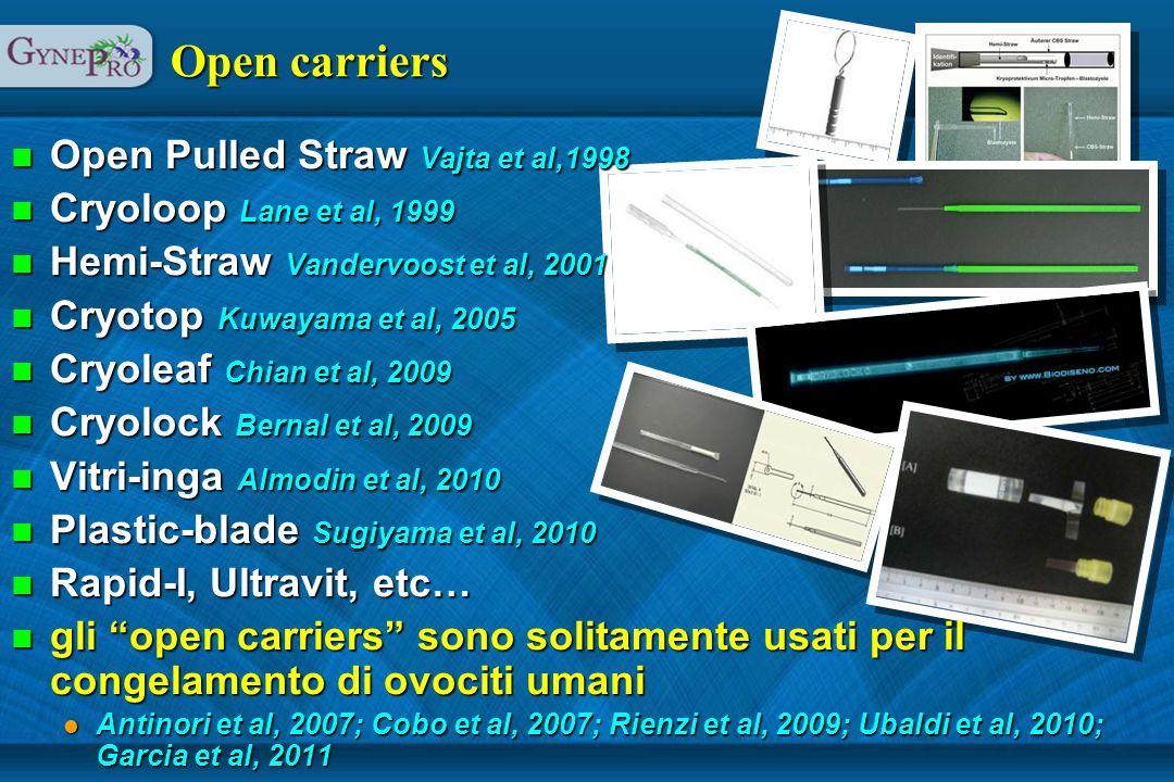 Open carriers Open Pulled Straw Vajta et al,1998