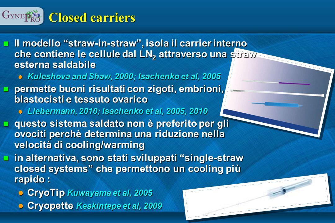 Closed carriers Il modello straw-in-straw , isola il carrier interno che contiene le cellule dal LN2 attraverso una straw esterna saldabile.