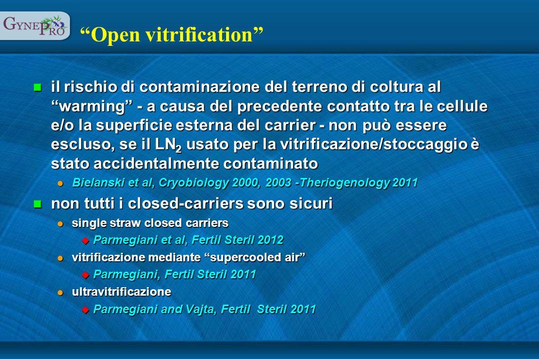 Open vitrification