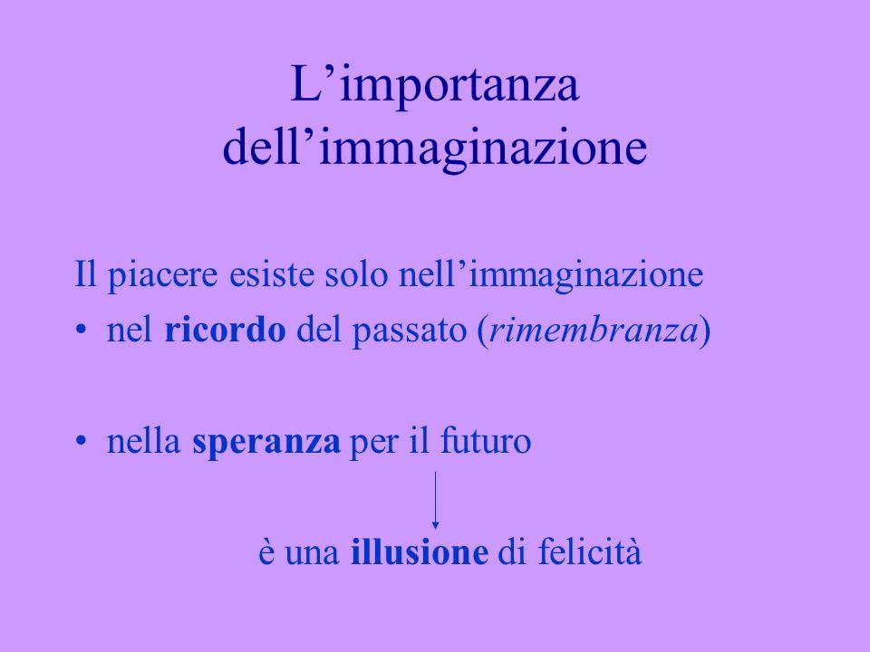 L'importanza dell'immaginazione