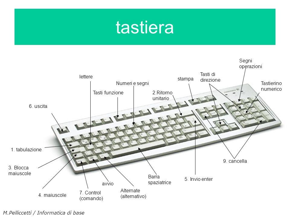 tastiera Segni operazioni Tasti di direzione lettere stampa