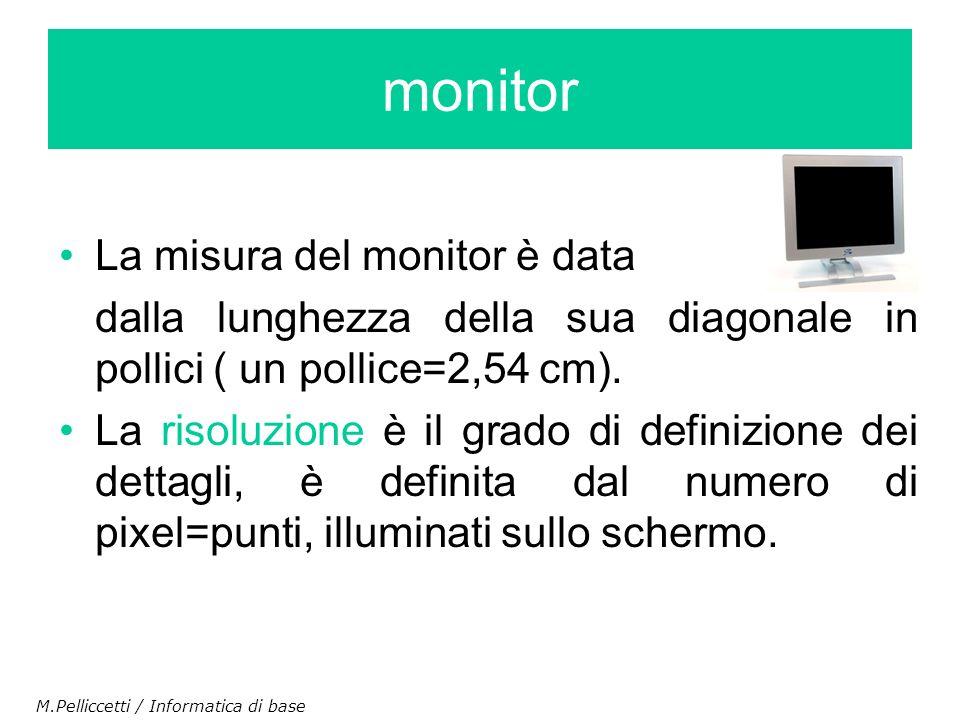 monitor La misura del monitor è data