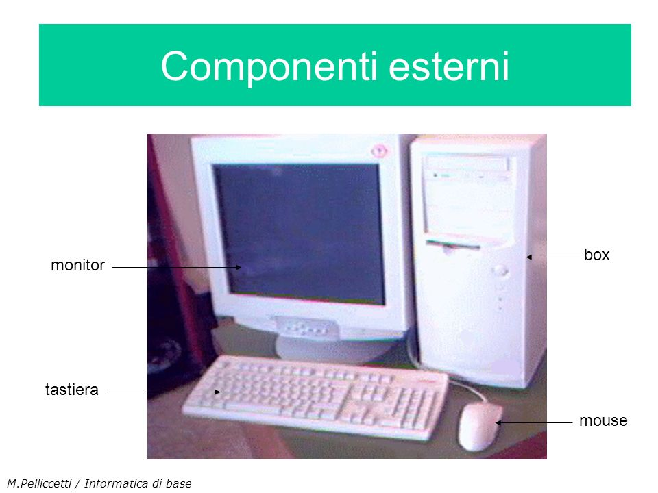 Componenti esterni box monitor tastiera mouse