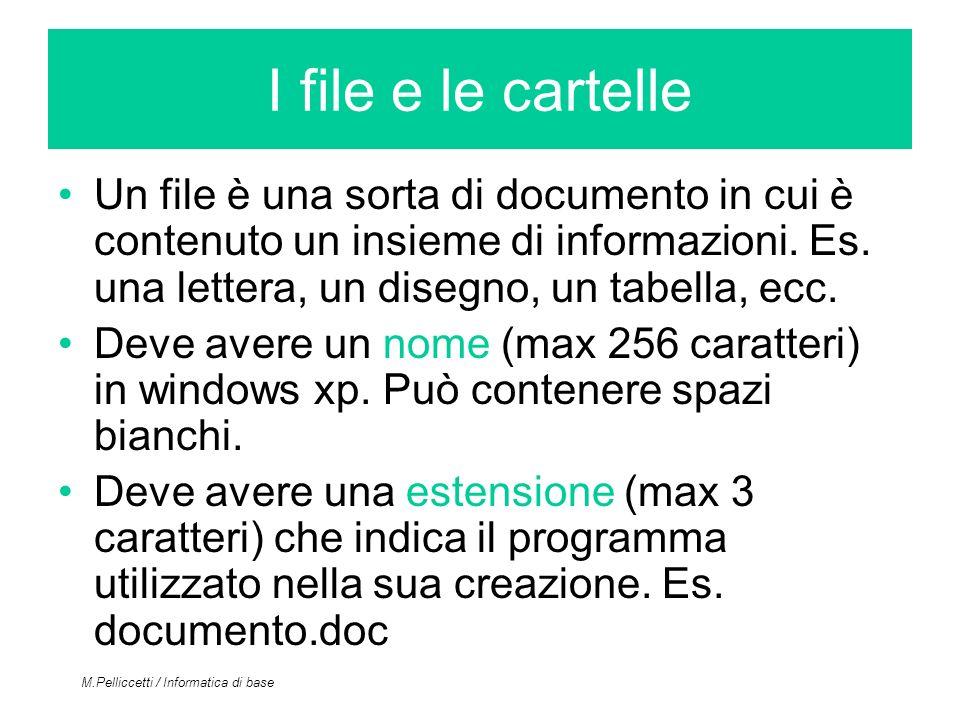 I file e le cartelle Un file è una sorta di documento in cui è contenuto un insieme di informazioni. Es. una lettera, un disegno, un tabella, ecc.
