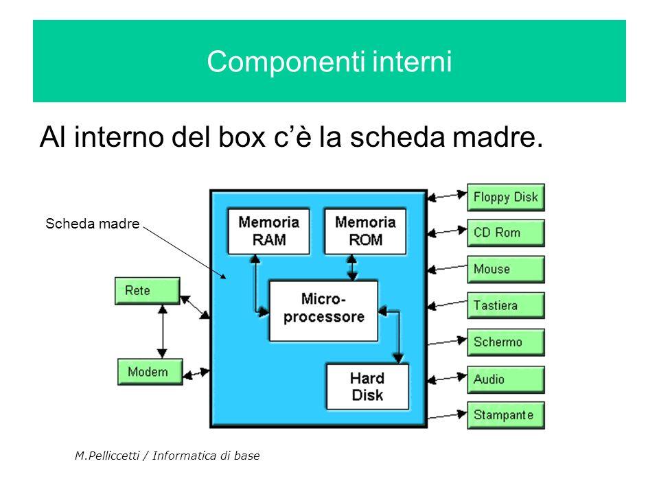 Al interno del box c'è la scheda madre.