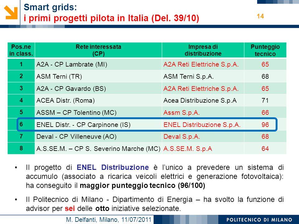 i primi progetti pilota in Italia (Del. 39/10)