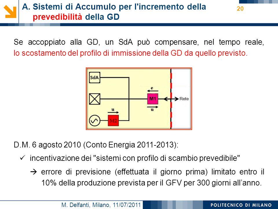 A. Sistemi di Accumulo per l incremento della prevedibilità della GD