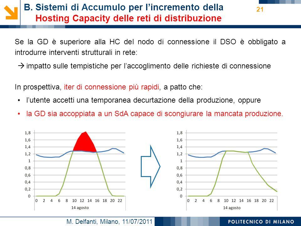 B. Sistemi di Accumulo per l'incremento della Hosting Capacity delle reti di distribuzione
