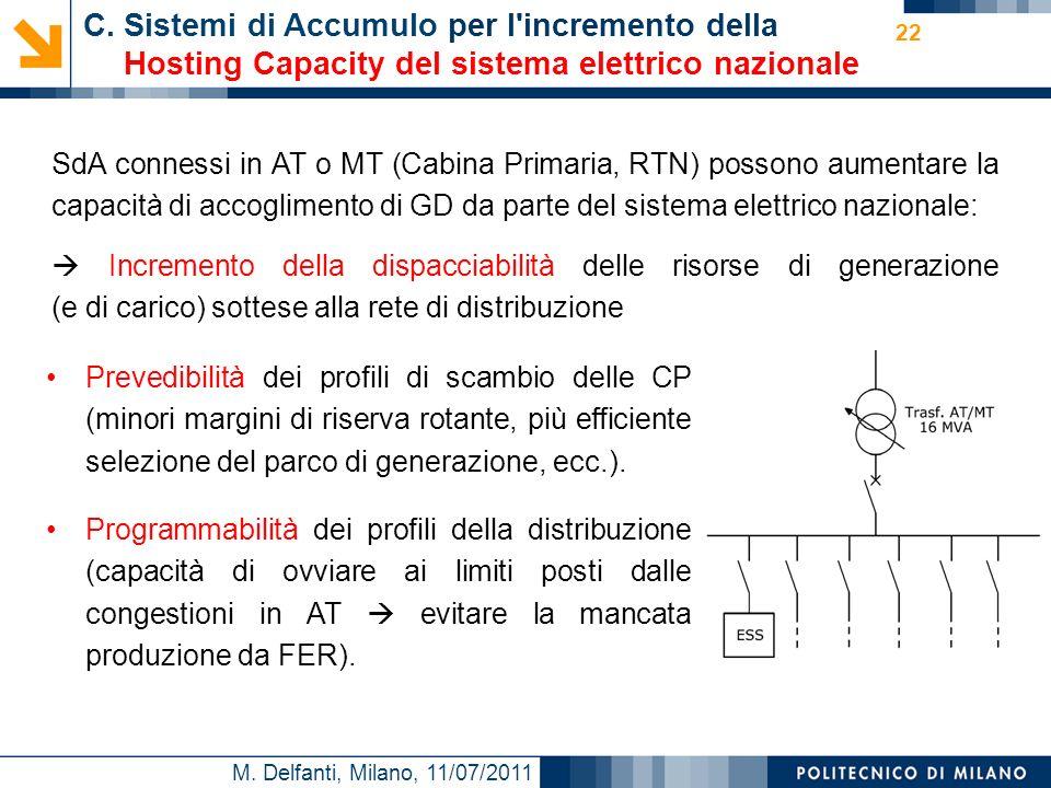 C. Sistemi di Accumulo per l incremento della Hosting Capacity del sistema elettrico nazionale