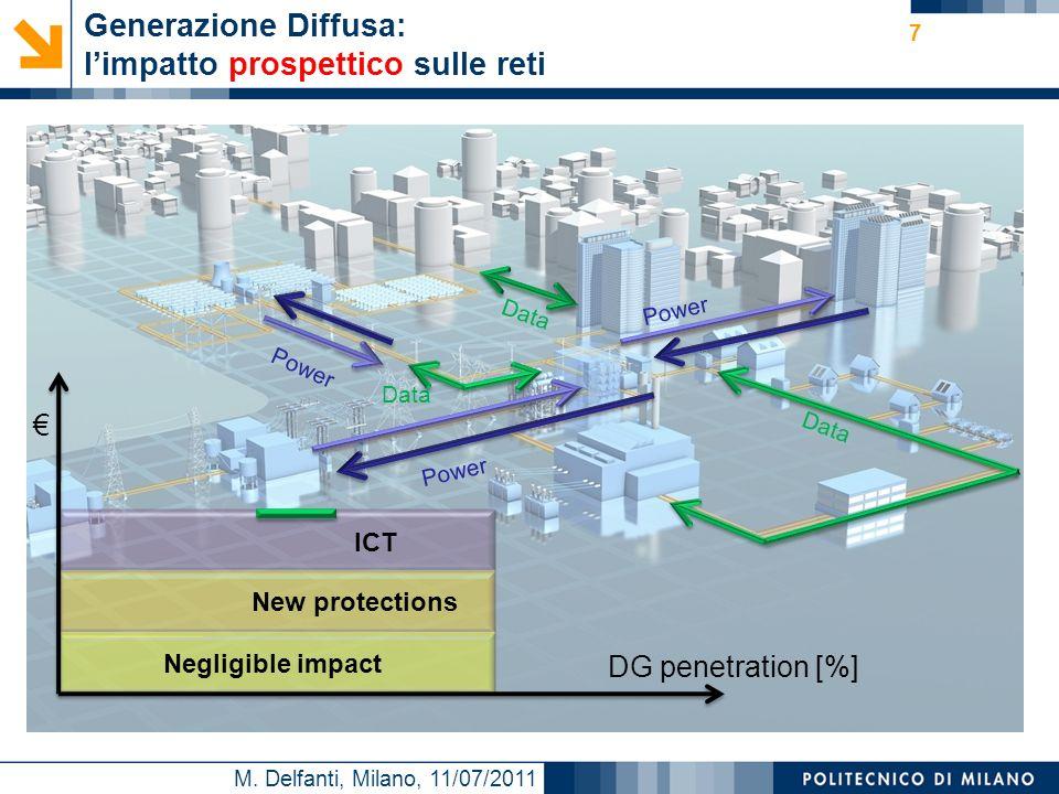 Generazione Diffusa: l'impatto prospettico sulle reti